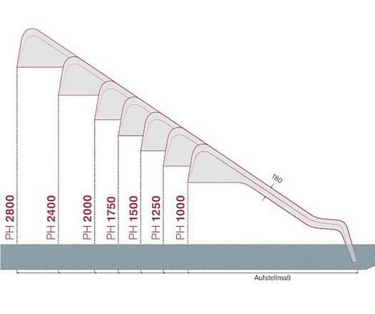 Anbaurutschbahn aus GFK verschiedene Podesthöhen