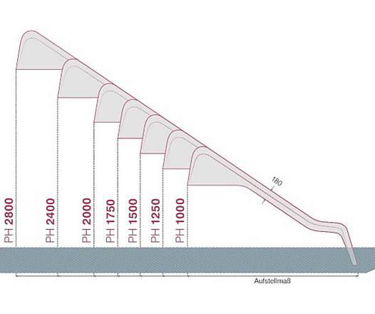 Anbaurutschbahn mit Edelstahlbelag 1,00 m