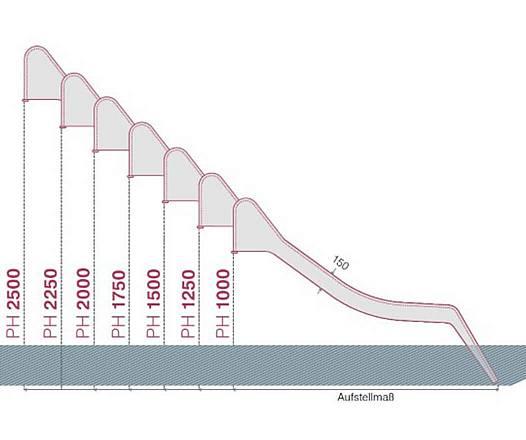 Anbaurutschbahn aus Edelstahl  1,75 m