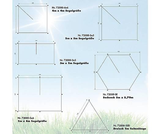 Sonnensegelanlage 5x5x5 m Dreieck